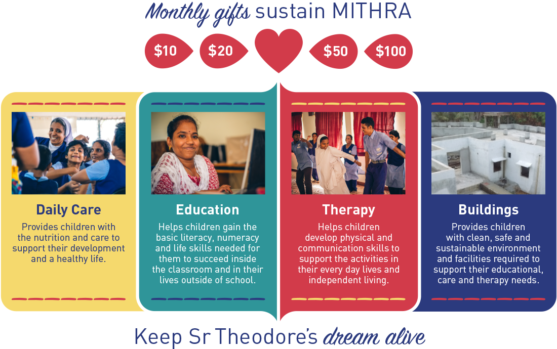 Monthly gifts sustain MITHRA - Keep Sr Theodore's dream alive